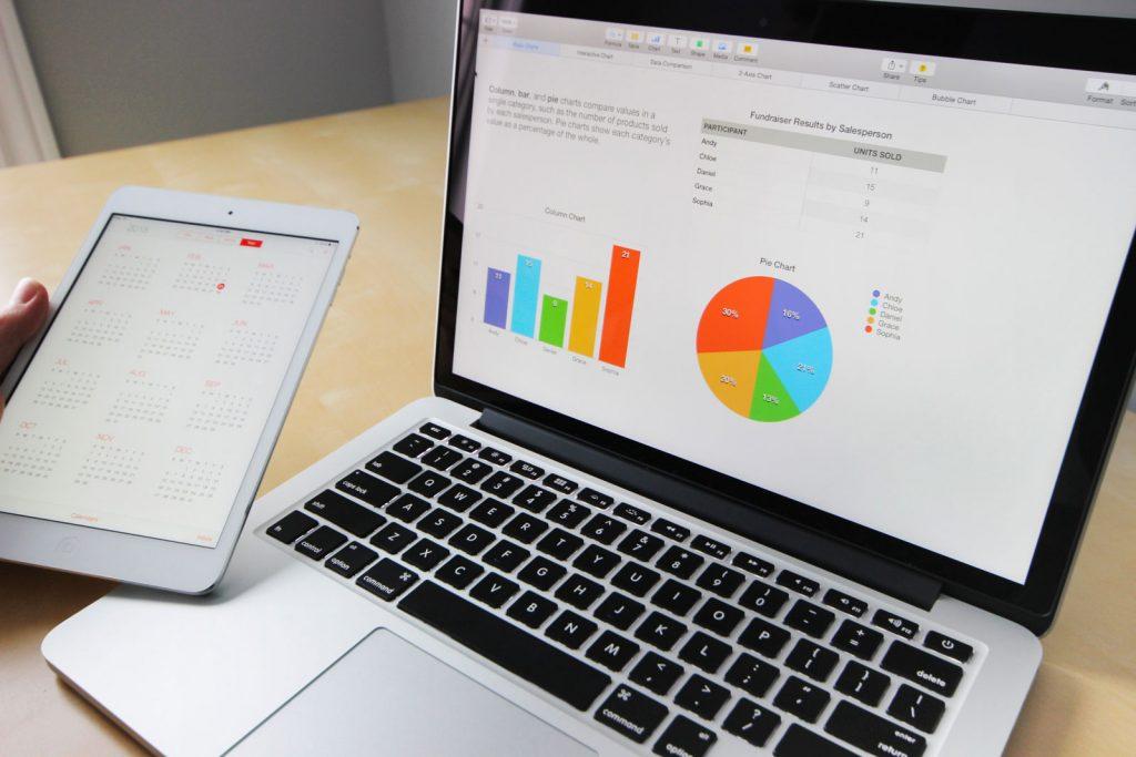 Costo di progettazione di siti Web di incontri